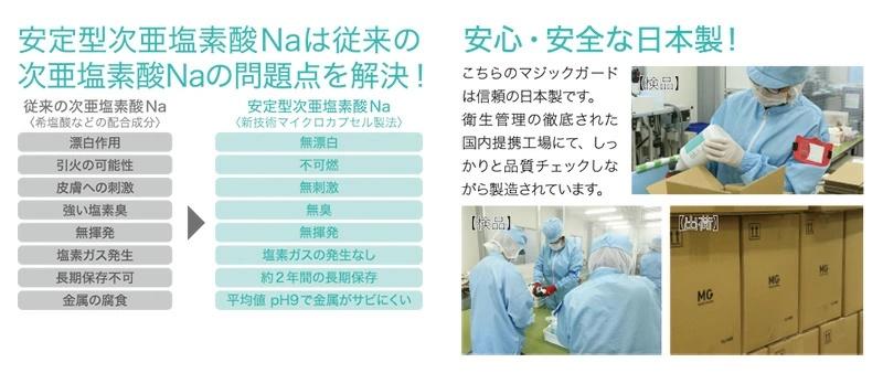 安定型次亜塩素酸ナトリウムは従来の次亜塩素酸ナトリウムの問題点を解決